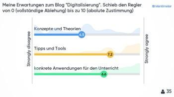 2-meine-erwartungen-zum-blog-digitalisierung-schieb-den-regler-von-0